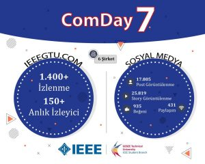 Comday-7 istatistikler